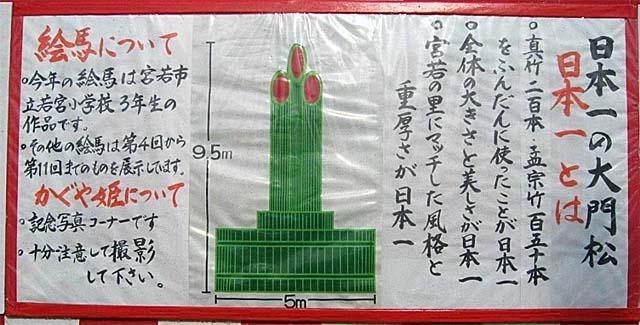 日本一の門松説明パネル